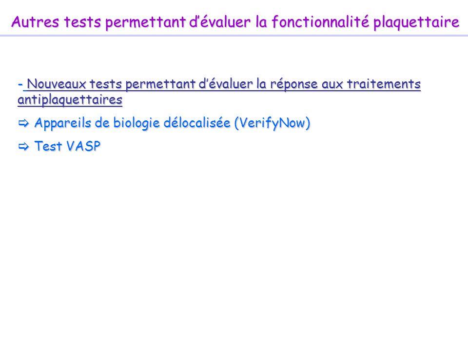 Autres tests permettant dévaluer la fonctionnalité plaquettaire - Nouveaux tests permettant dévaluer la réponse aux traitements antiplaquettaires Appa