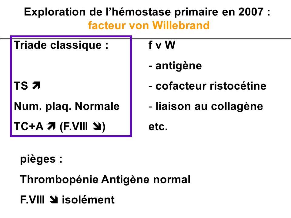 Numération plaquettaire Facteur von Willebrand Tests globaux : - Temps de Saignement TS - dispositifs in vitro (type PFA-100) Fonctions plaquettaires in vitro Exploration de lhémostase primaire en 2007 : moyens
