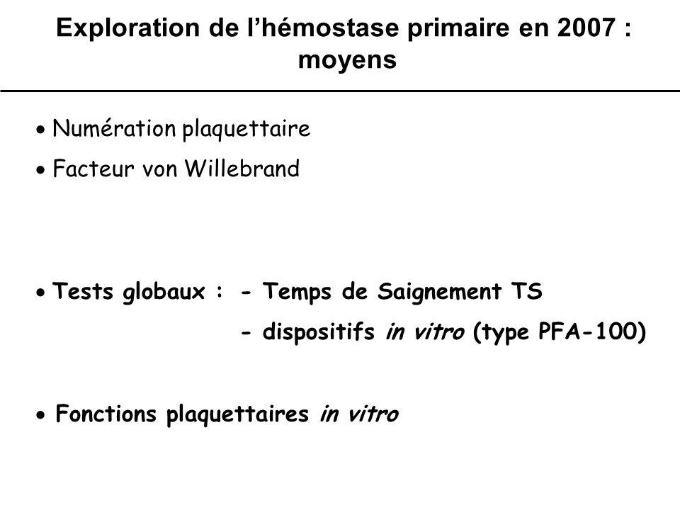 Numération plaquettaire Facteur von Willebrand Tests globaux : - Temps de Saignement TS - dispositifs in vitro (type PFA-100) Fonctions plaquettaires