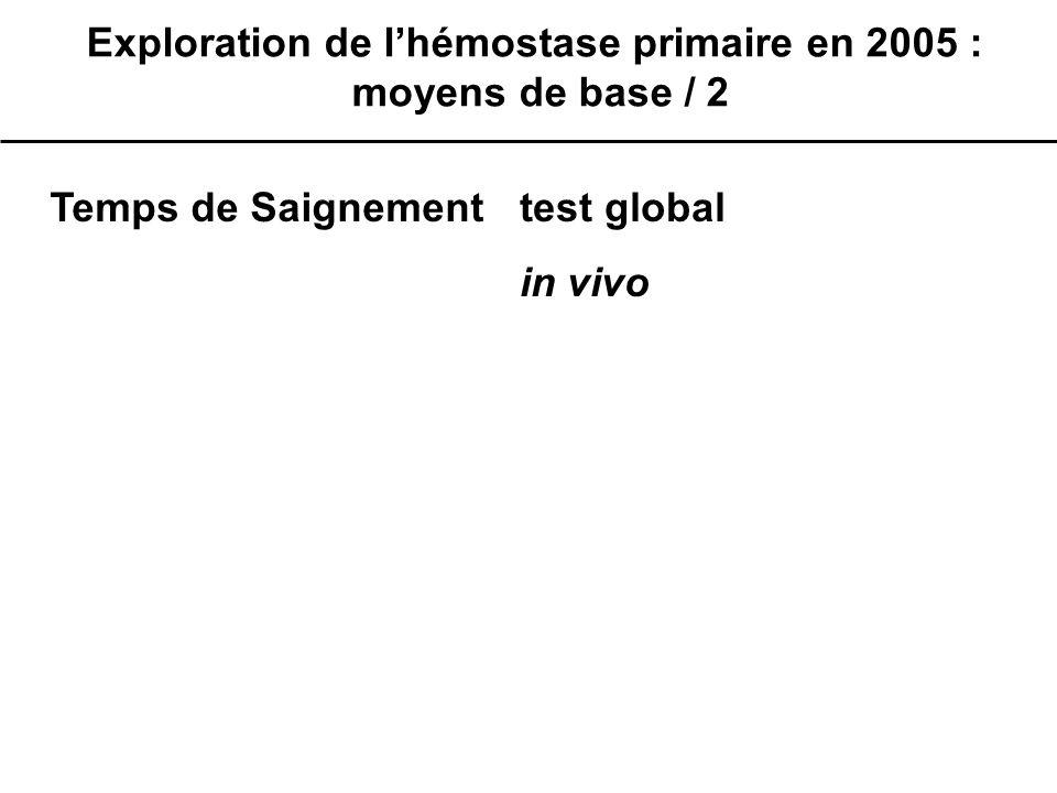 Exploration de lhémostase primaire en 2005 : moyens de base / 2 Temps de Saignementtest global in vivo