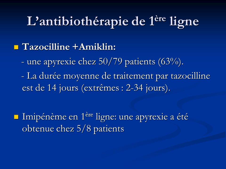 Lantibiothérapie de 1 ère ligne Tazocilline +Amiklin: Tazocilline +Amiklin: - une apyrexie chez 50/79 patients (63%). - une apyrexie chez 50/79 patien