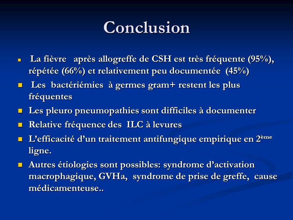 Conclusion La fièvre après allogreffe de CSH est très fréquente (95%), répétée (66%) et relativement peu documentée (45%) La fièvre après allogreffe d