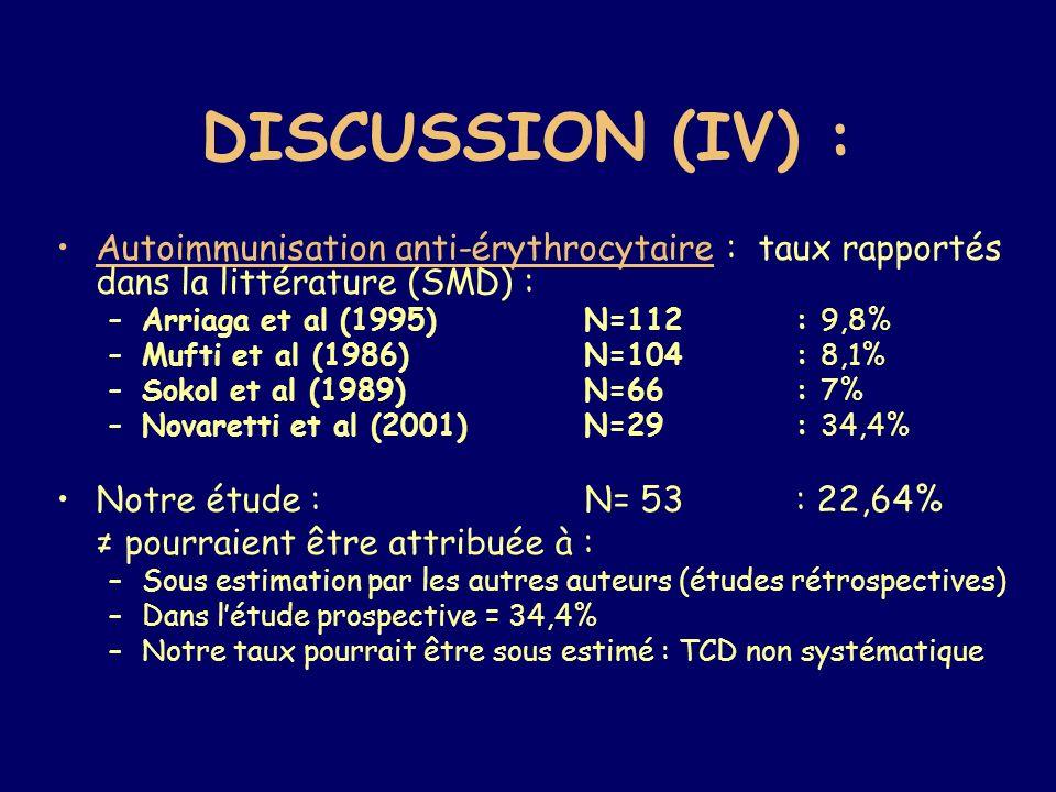 Autoimmunisation anti-érythrocytaire : taux rapportés dans la littérature (SMD) : –Arriaga et al (1995) N=112 : 9,8% –Mufti et al (1986) N=104 : 8,1% –Sokol et al (1989) N=66 : 7% –Novaretti et al (2001) N=29 : 34,4% Notre étude : N= 53 : 22,64% pourraient être attribuée à : –Sous estimation par les autres auteurs (études rétrospectives) –Dans létude prospective = 34,4% –Notre taux pourrait être sous estimé : TCD non systématique DISCUSSION (IV) :