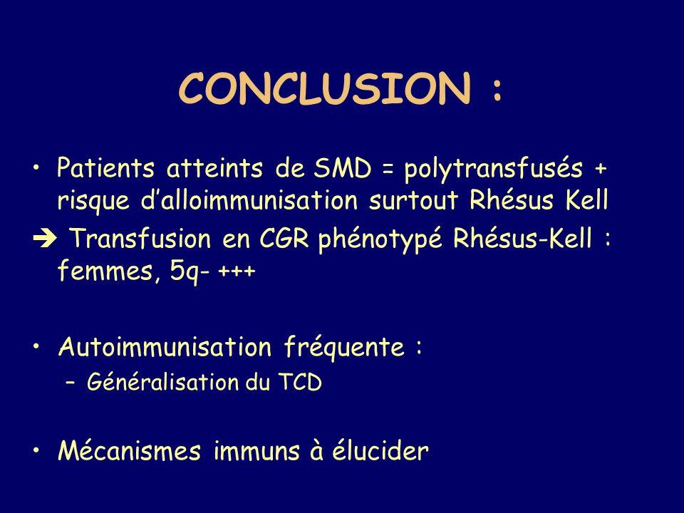 CONCLUSION : Patients atteints de SMD = polytransfusés + risque dalloimmunisation surtout Rhésus Kell Transfusion en CGR phénotypé Rhésus-Kell : femmes, 5q- +++ Autoimmunisation fréquente : –Généralisation du TCD Mécanismes immuns à élucider