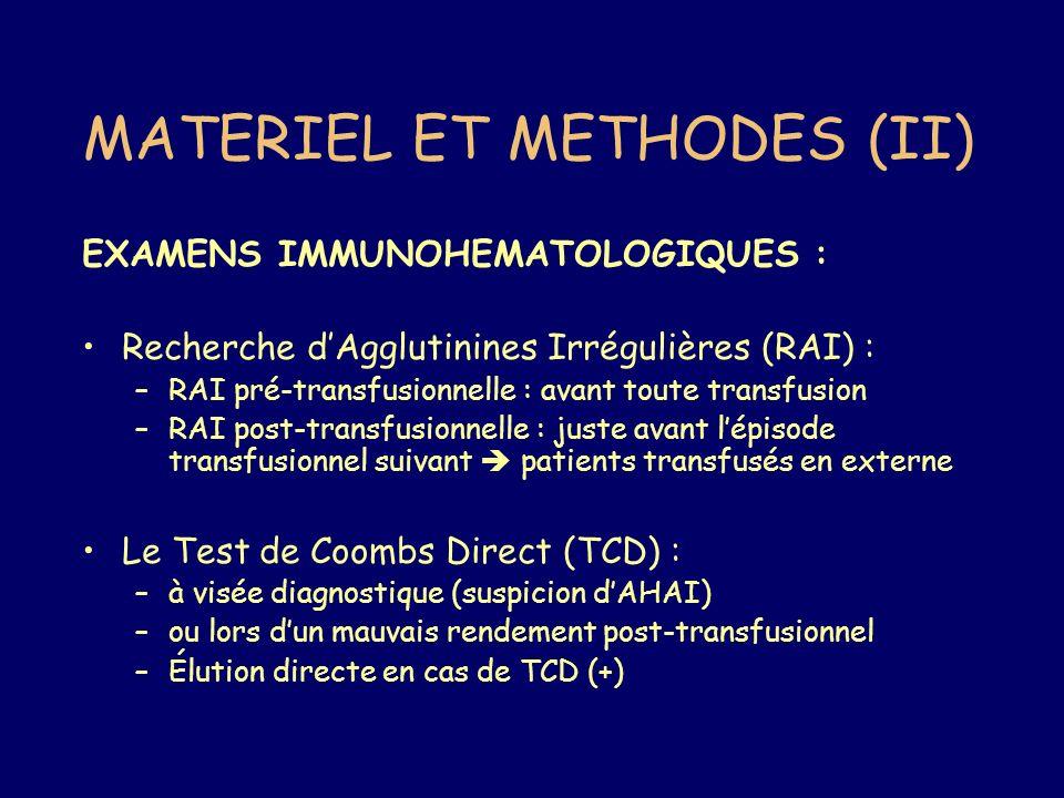 EXAMENS IMMUNOHEMATOLOGIQUES : Recherche dAgglutinines Irrégulières (RAI) : –RAI pré-transfusionnelle : avant toute transfusion –RAI post-transfusionn