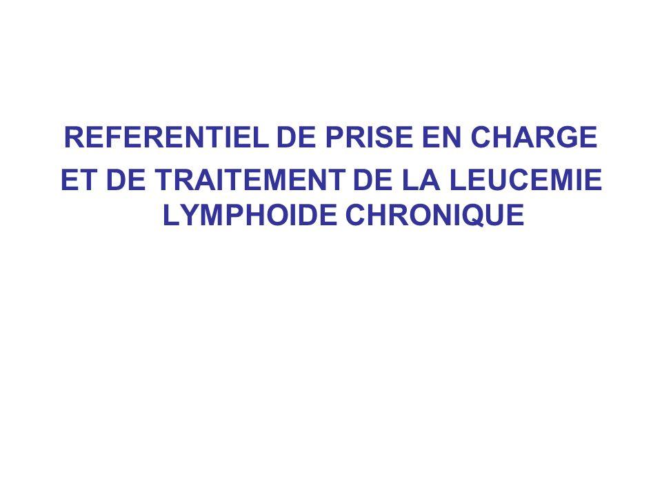 CRITERES DIAGNOSTIQUES Lymphocytose > 5000/mm 3 Examen du frottis sanguin Immunophénotypage des Lc circulants CD19/CD5 FMC7/CD23/CD19 / /CD19 CD20/CD38/CD19 Score de Matutes 4 LLC