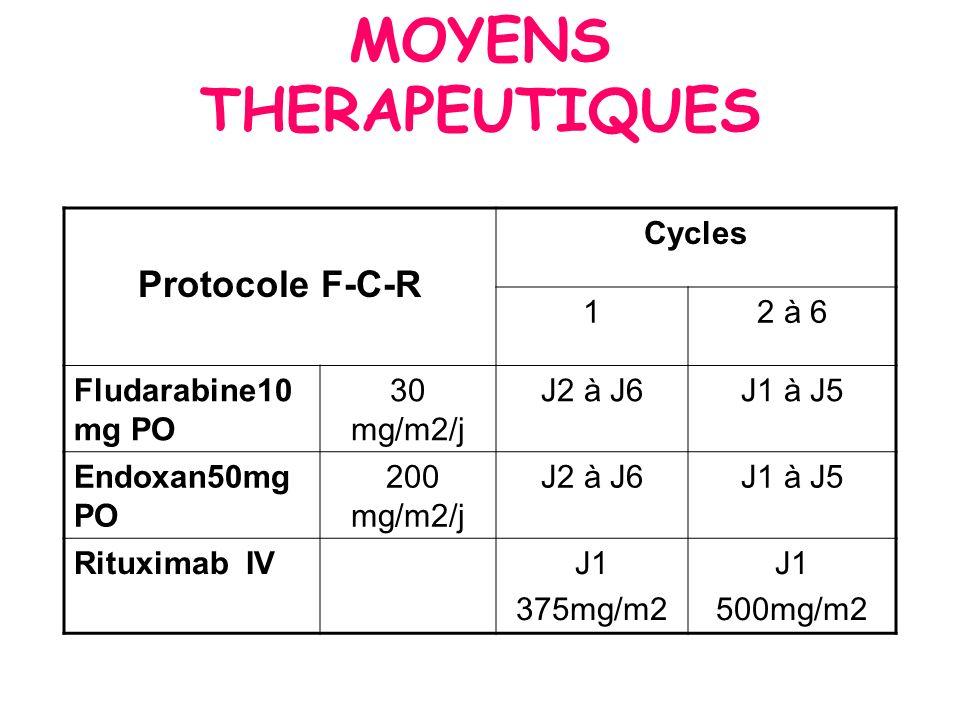 Protocole F-C-R Cycles 12 à 6 Fludarabine10 mg PO 30 mg/m2/j J2 à J6J1 à J5 Endoxan50mg PO 200 mg/m2/j J2 à J6J1 à J5 Rituximab IVJ1 375mg/m2 J1 500mg