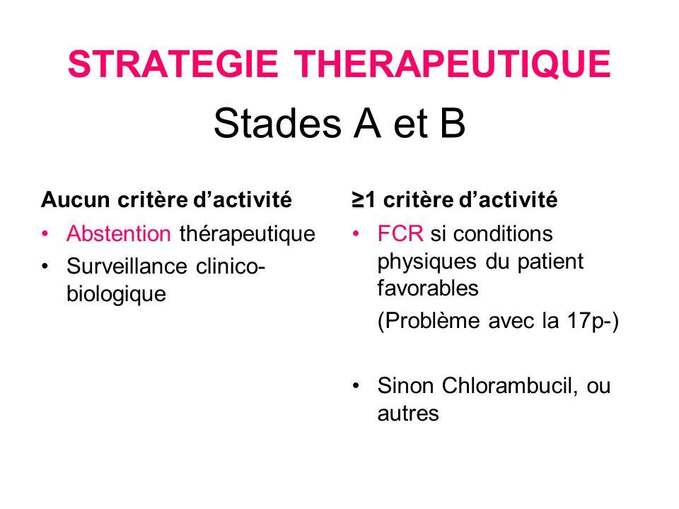 Stades A et B Aucun critère dactivité Abstention thérapeutique Surveillance clinico- biologique 1 critère dactivité FCR si conditions physiques du pat
