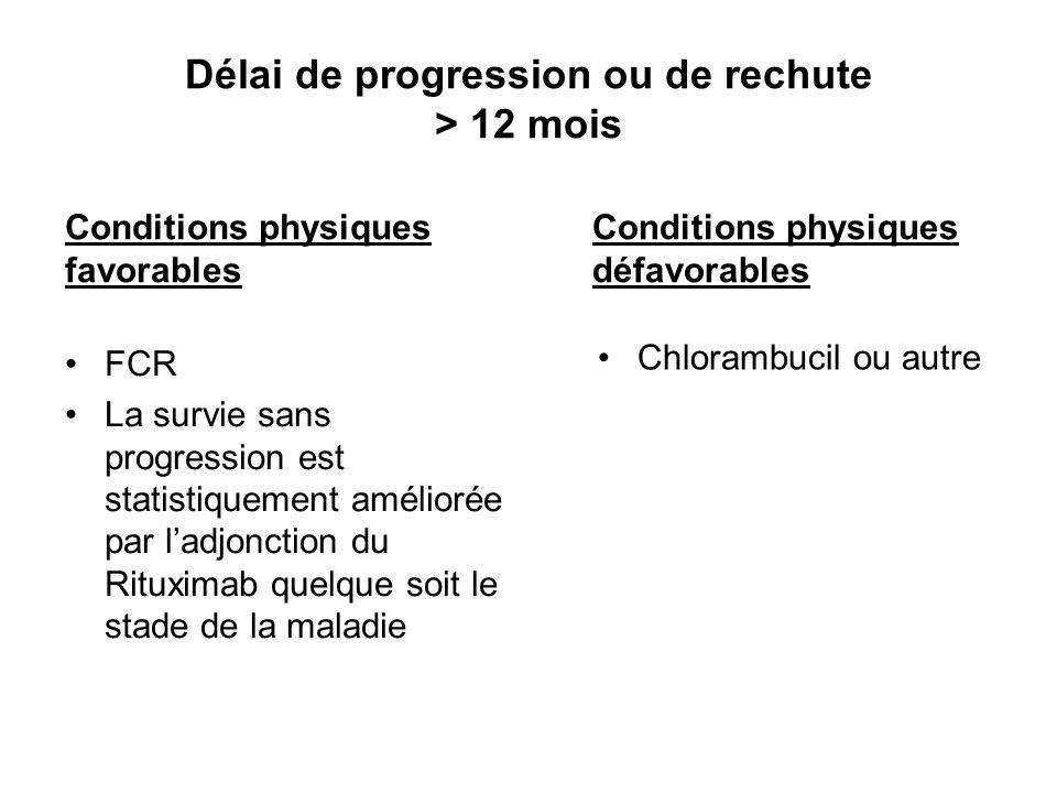 Délai de progression ou de rechute > 12 mois Conditions physiques favorables FCR La survie sans progression est statistiquement améliorée par ladjonct