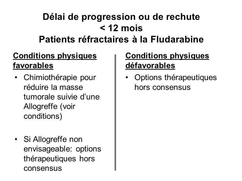 Délai de progression ou de rechute < 12 mois Patients réfractaires à la Fludarabine Conditions physiques favorables Chimiothérapie pour réduire la mas