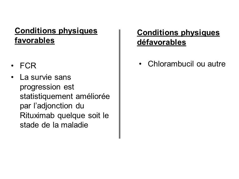 Conditions physiques favorables FCR La survie sans progression est statistiquement améliorée par ladjonction du Rituximab quelque soit le stade de la