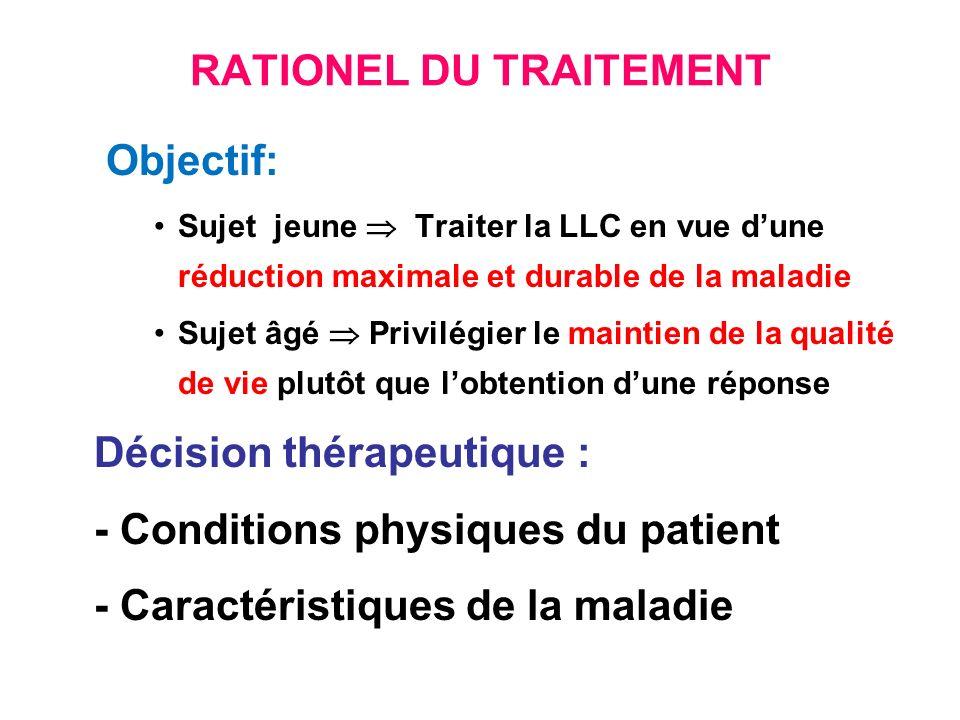 RATIONEL DU TRAITEMENT Objectif: Sujet jeune Traiter la LLC en vue dune réduction maximale et durable de la maladie Sujet âgé Privilégier le maintien