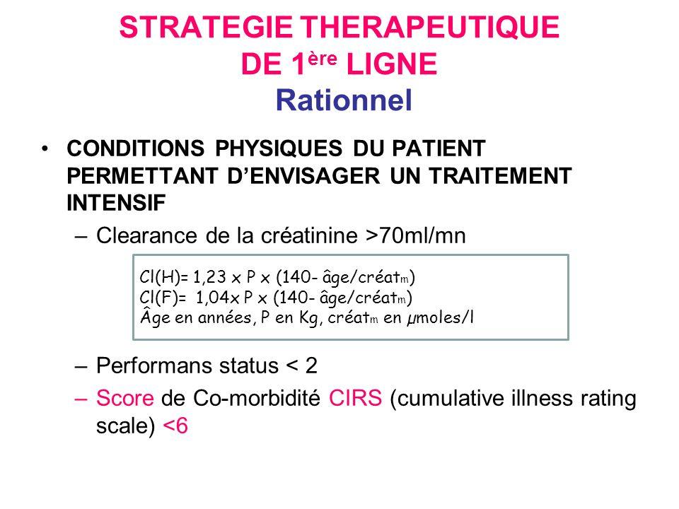 PATIENTS PREALABLEMENT TRAITES EN DEHORS DU REFERENTIEL D é cision th é rapeutique : - Conditions physiques du patient - Pr é sence ou non de l anomalie 17p- - Type de traitement initial