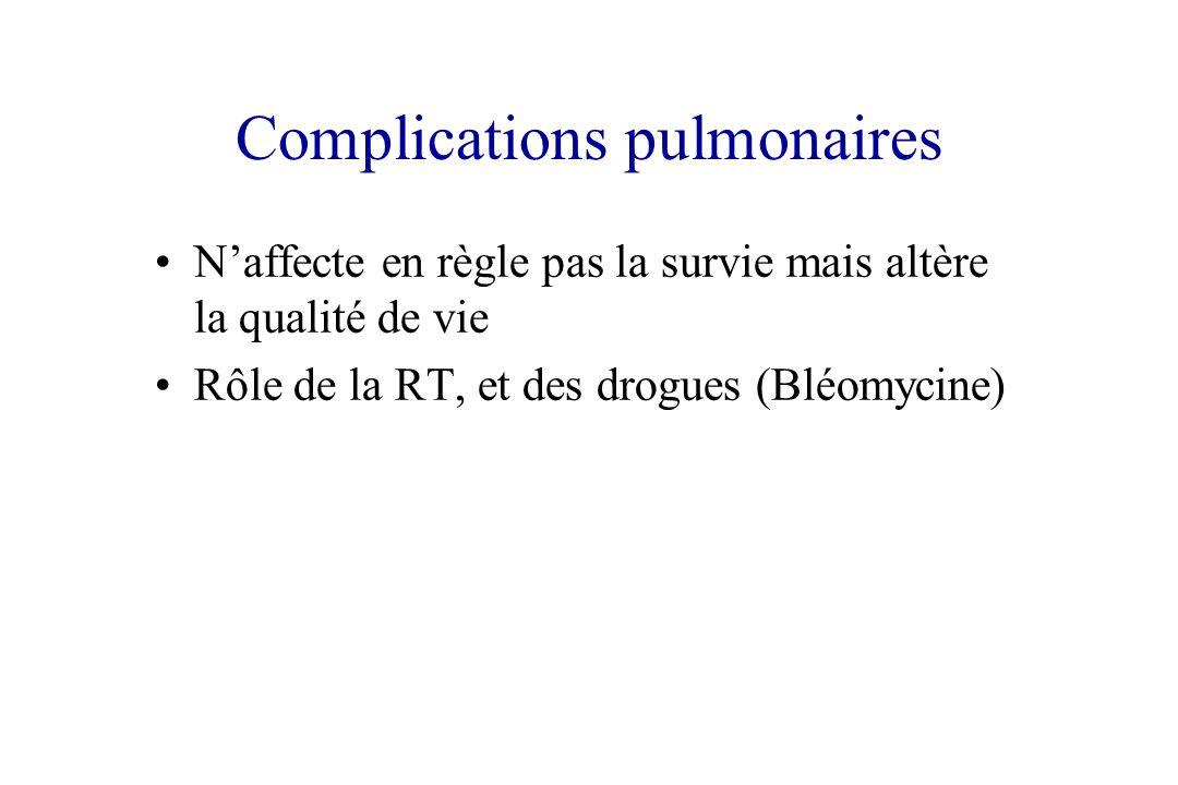Complications pulmonaires Naffecte en règle pas la survie mais altère la qualité de vie Rôle de la RT, et des drogues (Bléomycine)