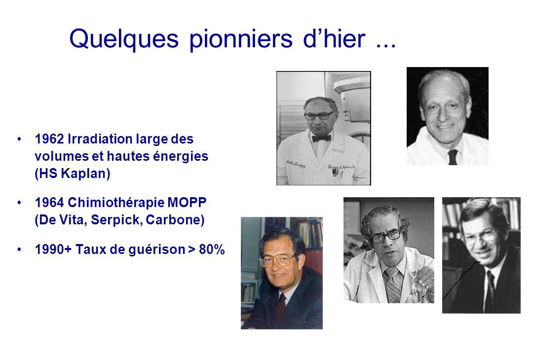 Quelques pionniers dhier... 1962 Irradiation large des volumes et hautes énergies (HS Kaplan) 1964 Chimiothérapie MOPP (De Vita, Serpick, Carbone) 199