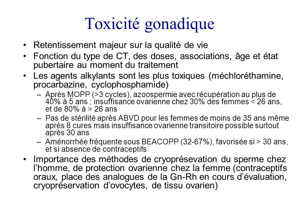 Toxicité gonadique Retentissement majeur sur la qualité de vie Fonction du type de CT, des doses, associations, âge et état pubertaire au moment du tr