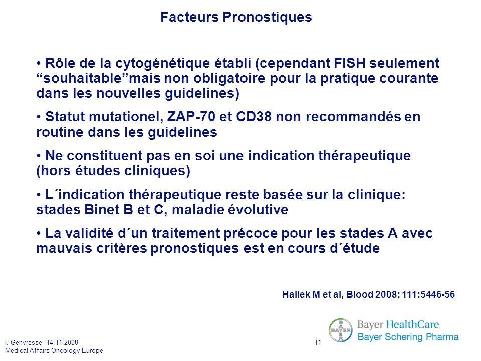 I. Genvresse, 14.11.2008 Medical Affairs Oncology Europe 11 Facteurs Pronostiques Rôle de la cytogénétique établi (cependant FISH seulement souhaitabl