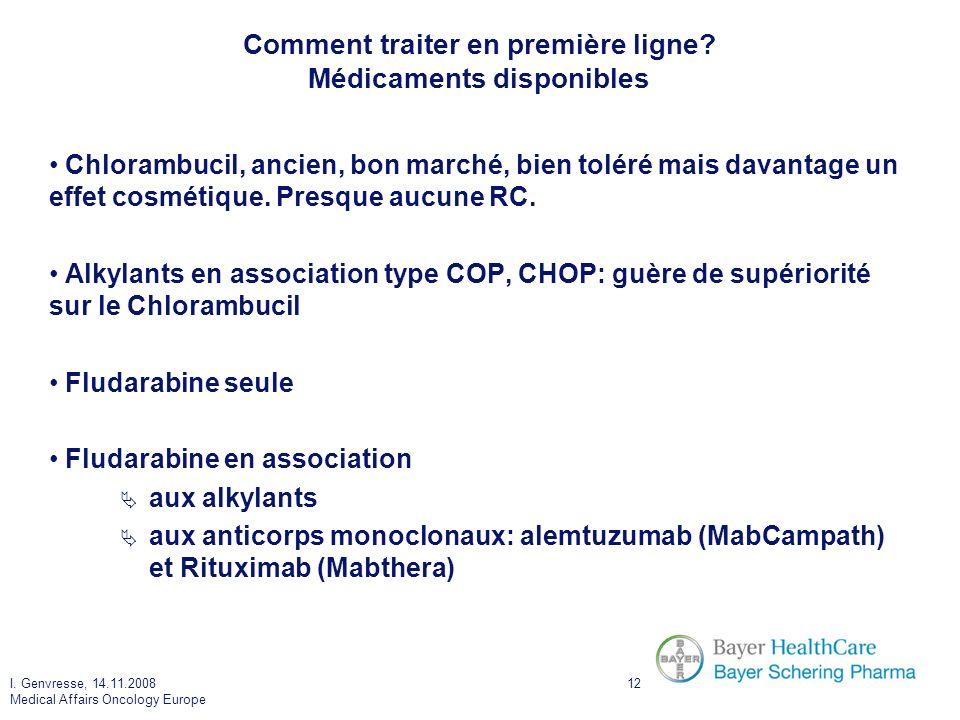 I. Genvresse, 14.11.2008 Medical Affairs Oncology Europe 12 Comment traiter en première ligne? Médicaments disponibles Chlorambucil, ancien, bon march