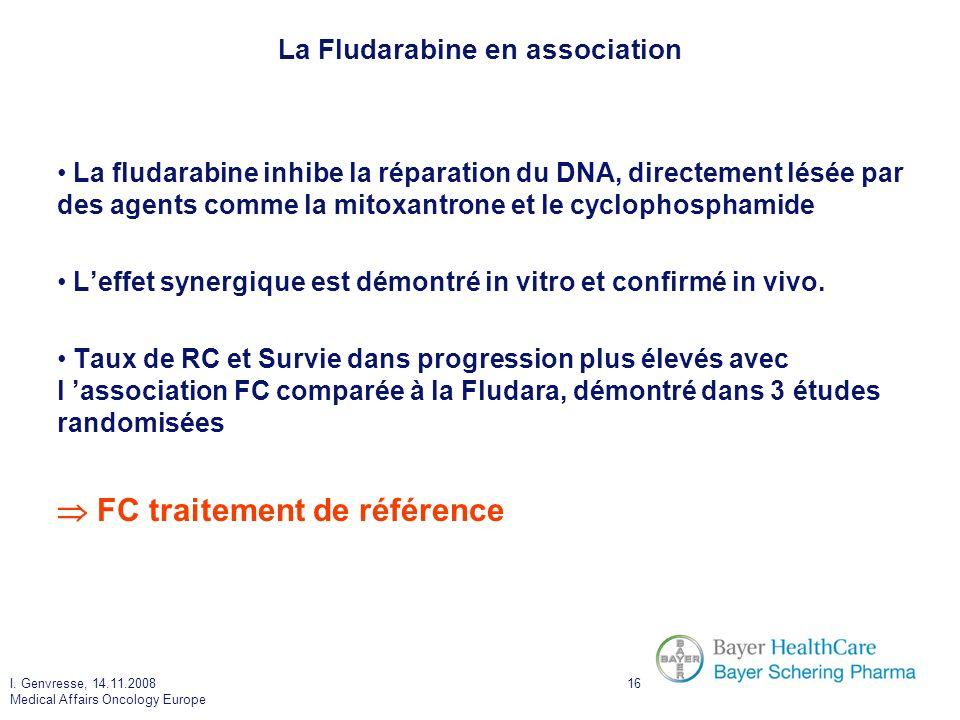 I. Genvresse, 14.11.2008 Medical Affairs Oncology Europe 16 La Fludarabine en association La fludarabine inhibe la réparation du DNA, directement lésé