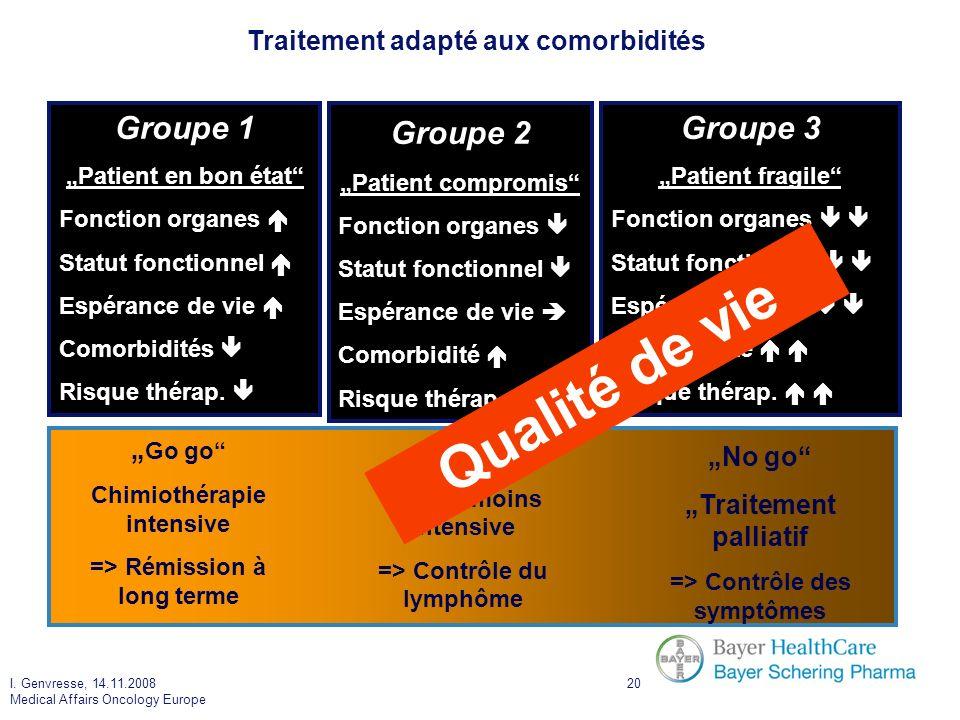 I. Genvresse, 14.11.2008 Medical Affairs Oncology Europe 20 Groupe 1 Patient en bon état Fonction organes Statut fonctionnel Espérance de vie Comorbid