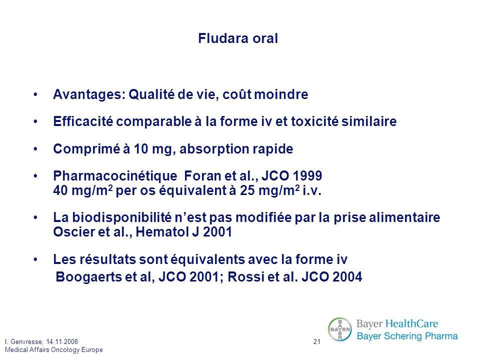 I. Genvresse, 14.11.2008 Medical Affairs Oncology Europe 21 Fludara oral Avantages: Qualité de vie, coût moindre Efficacité comparable à la forme iv e