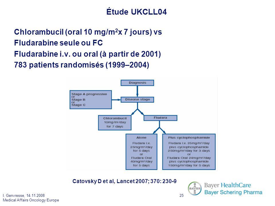 I. Genvresse, 14.11.2008 Medical Affairs Oncology Europe 25 Étude UKCLL04 Chlorambucil (oral 10 mg/m 2 x 7 jours) vs Fludarabine seule ou FC Fludarabi