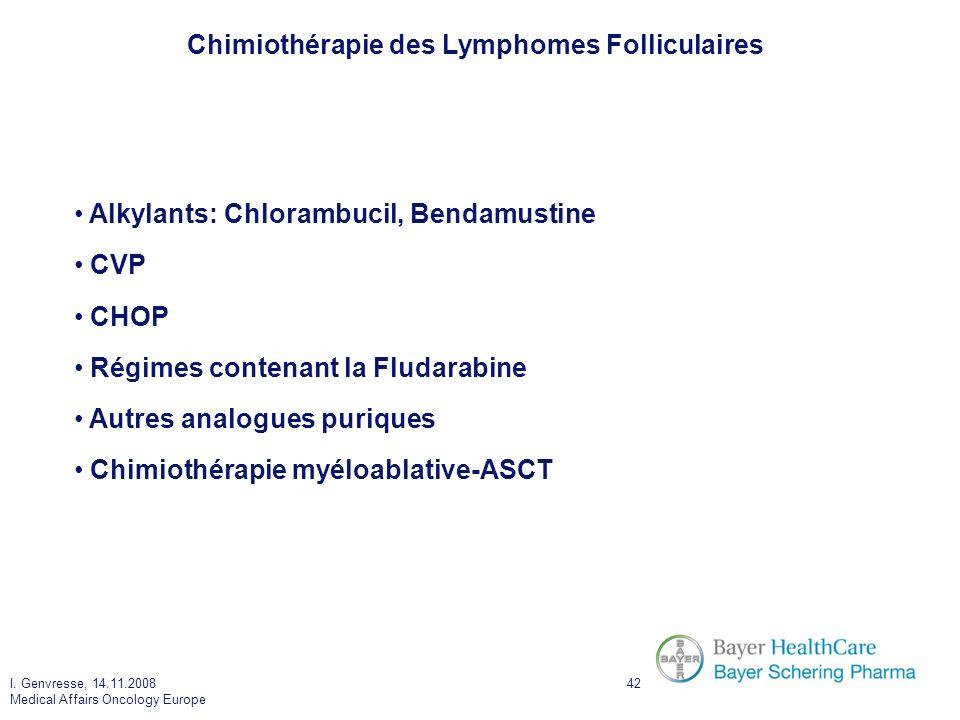 I. Genvresse, 14.11.2008 Medical Affairs Oncology Europe 42 Alkylants: Chlorambucil, Bendamustine CVP CHOP Régimes contenant la Fludarabine Autres ana