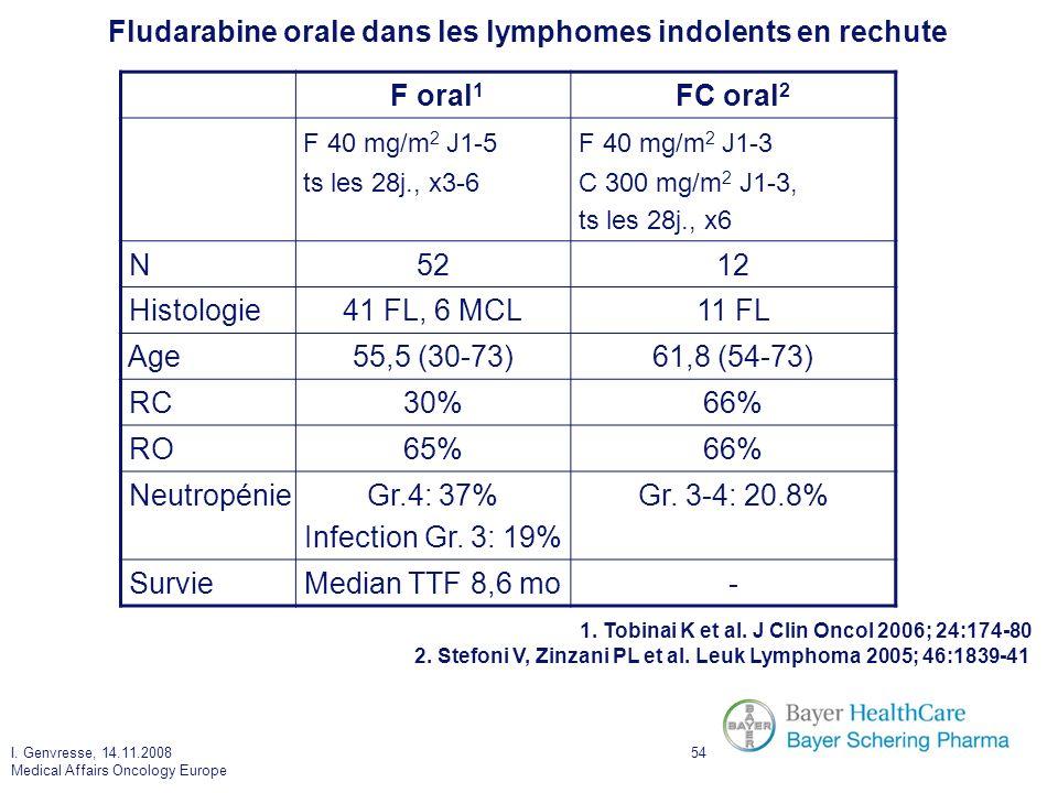 I. Genvresse, 14.11.2008 Medical Affairs Oncology Europe 54 Fludarabine orale dans les lymphomes indolents en rechute F oral 1 FC oral 2 F 40 mg/m 2 J