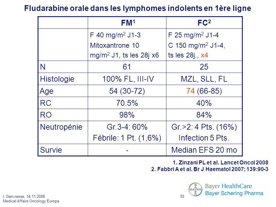 I. Genvresse, 14.11.2008 Medical Affairs Oncology Europe 55 Fludarabine orale dans les lymphomes indolents en 1ère ligne FM 1 FC 2 F 40 mg/m 2 J1-3 Mi