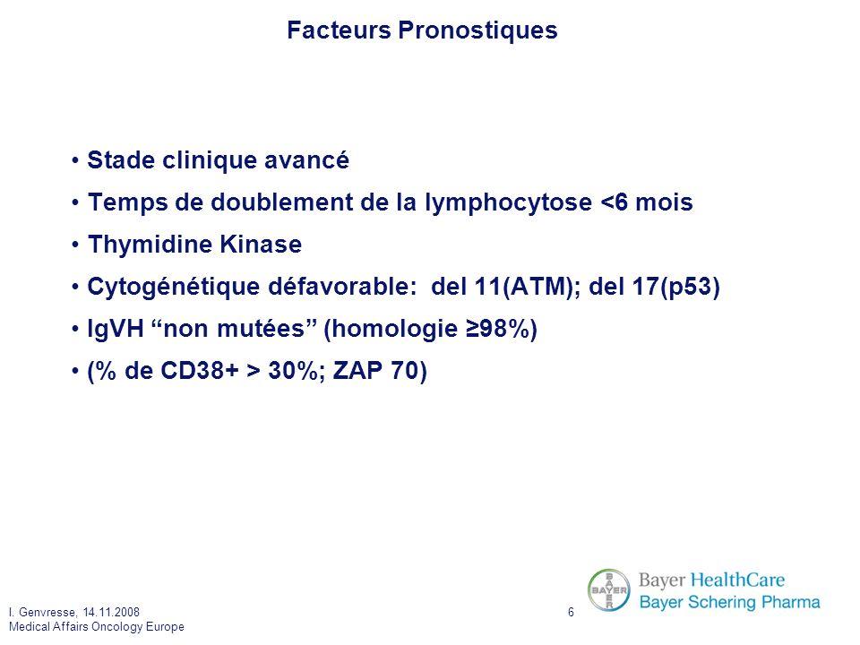 I. Genvresse, 14.11.2008 Medical Affairs Oncology Europe 6 Facteurs Pronostiques Stade clinique avancé Temps de doublement de la lymphocytose <6 mois