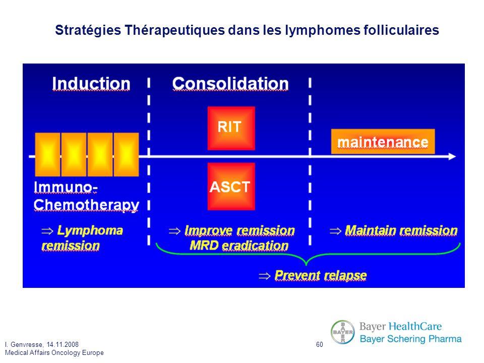 I. Genvresse, 14.11.2008 Medical Affairs Oncology Europe 60 Stratégies Thérapeutiques dans les lymphomes folliculaires