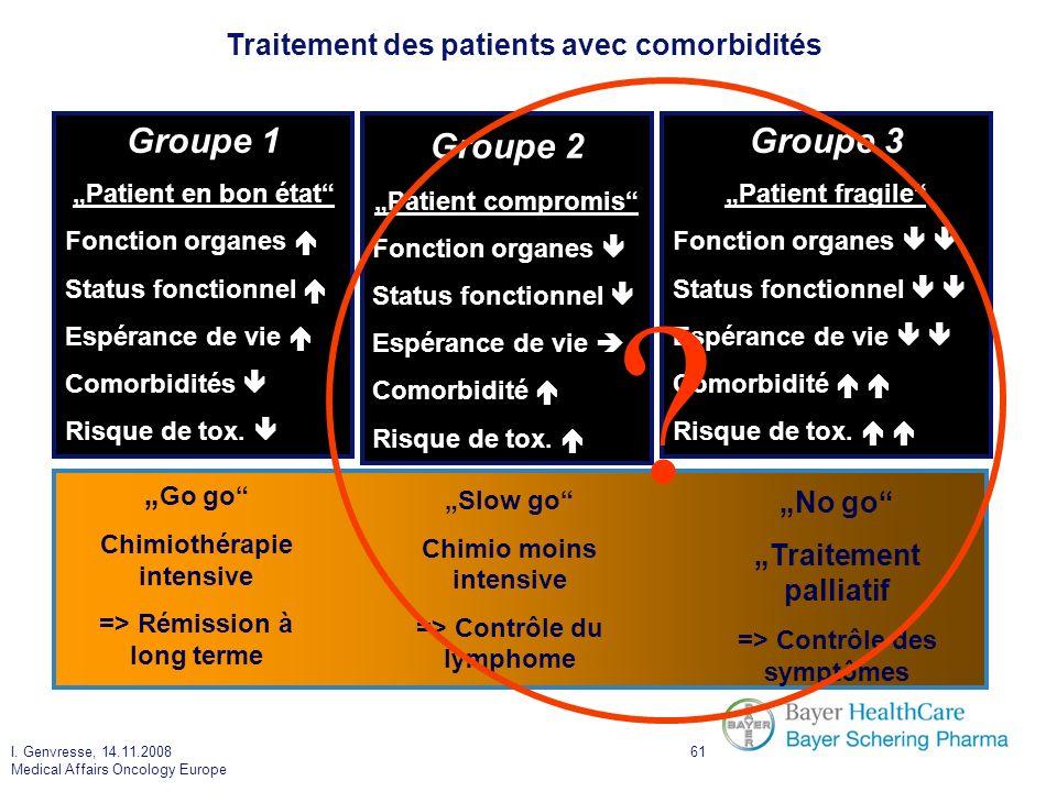 I. Genvresse, 14.11.2008 Medical Affairs Oncology Europe 61 Groupe 1 Patient en bon état Fonction organes Status fonctionnel Espérance de vie Comorbid