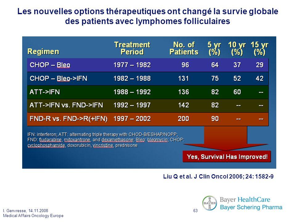 I. Genvresse, 14.11.2008 Medical Affairs Oncology Europe 63 Les nouvelles options thérapeutiques ont changé la survie globale des patients avec lympho