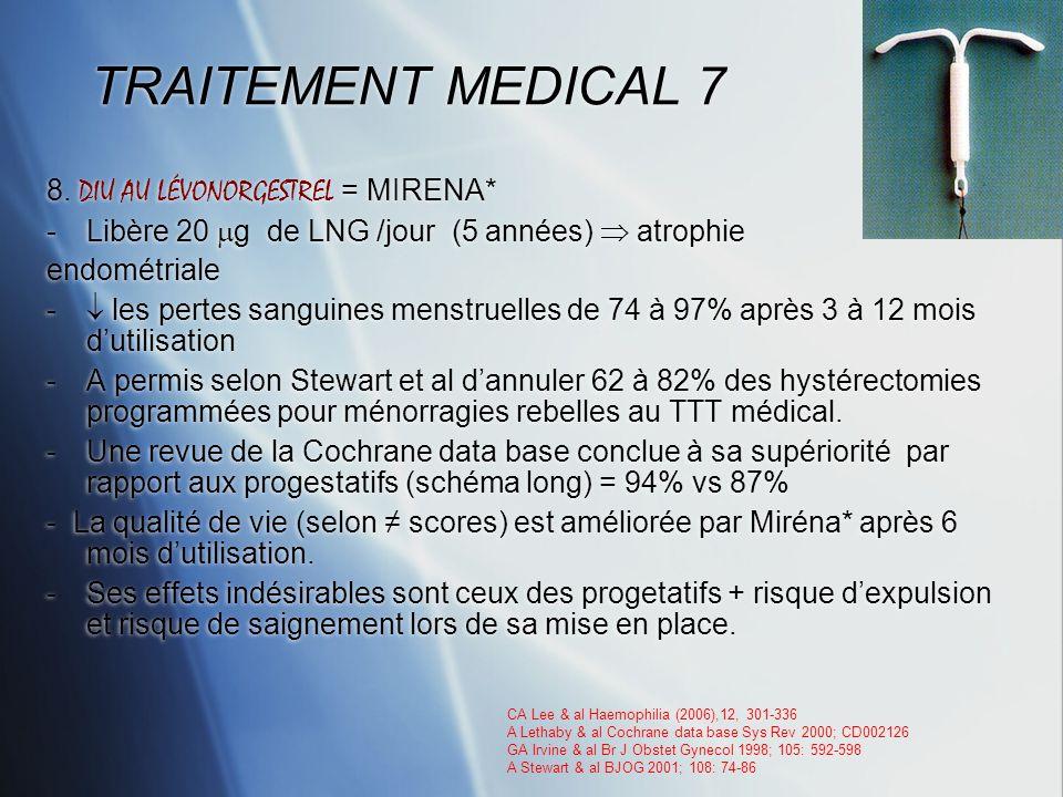 TRAITEMENT MEDICAL 7 8. DIU AU LÉVONORGESTREL = MIRENA* -Libère 20 g de LNG /jour (5 années) atrophie endométriale - les pertes sanguines menstruelles