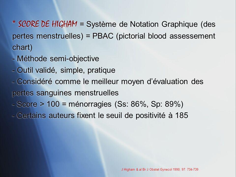 * SCORE DE HIGHAM = Système de Notation Graphique (des pertes menstruelles) = PBAC (pictorial blood assessement chart) - Méthode semi-objective - Outi
