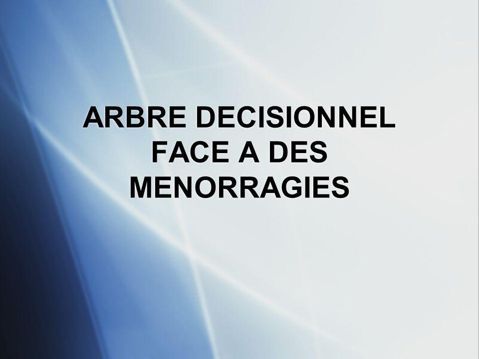 CERTAINS AUTEURS PROPOSENT DE TESTER LA DESMOPRESSINE CHEZ TOUTES LES PATIENTES Mvw et thrombopathies Kadir, hemostasis and menstruation management.Fertil Steril 2005 Siegel JE, Haemophilia (2002),8,339-347