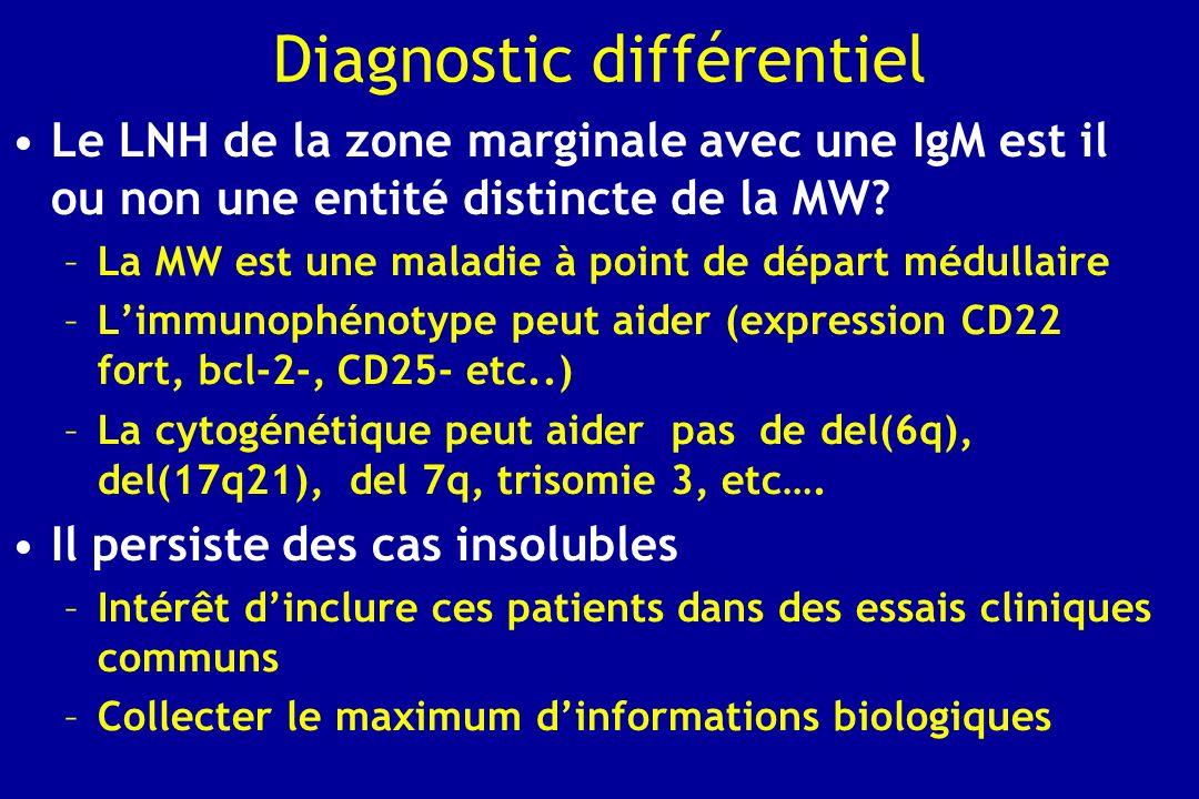 Diagnostic différentiel Le LNH de la zone marginale avec une IgM est il ou non une entité distincte de la MW? –La MW est une maladie à point de départ