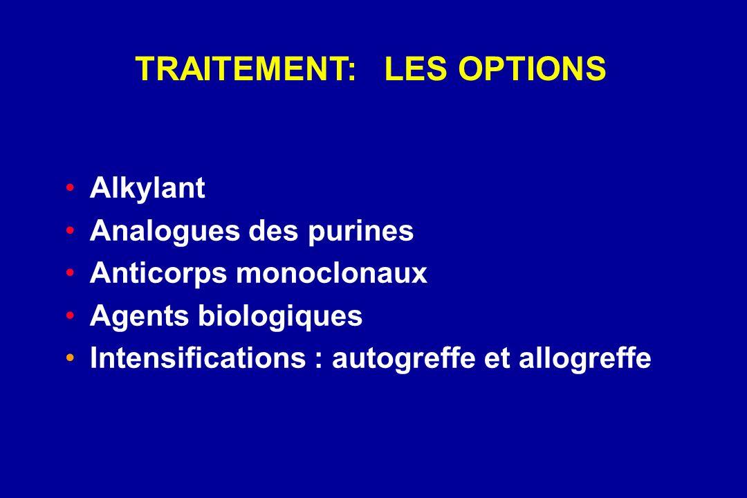 Alkylant Analogues des purines Anticorps monoclonaux Agents biologiques Intensifications : autogreffe et allogreffe TRAITEMENT: LES OPTIONS
