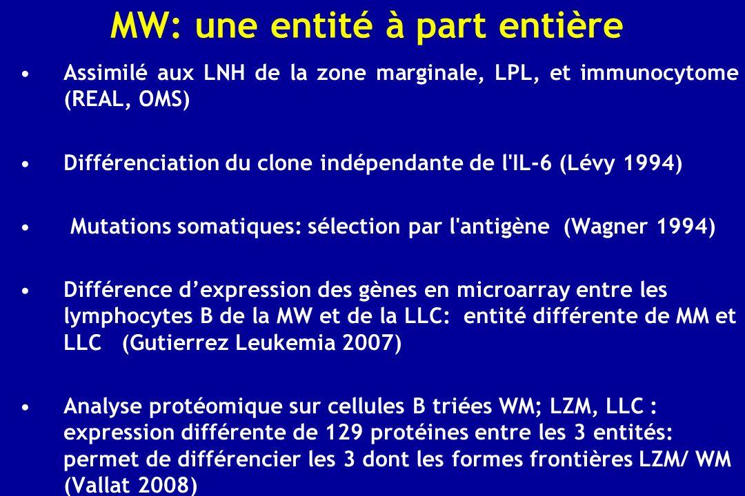 MW: une entité à part entière Assimilé aux LNH de la zone marginale, LPL, et immunocytome (REAL, OMS) Différenciation du clone indépendante de l'IL-6