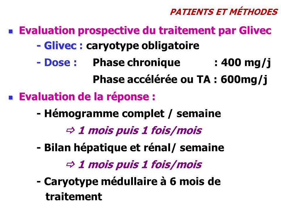 PATIENTS ET MÉTHODES Evaluation prospective du traitement par Glivec - Glivec Evaluation prospective du traitement par Glivec - Glivec : caryotype obl