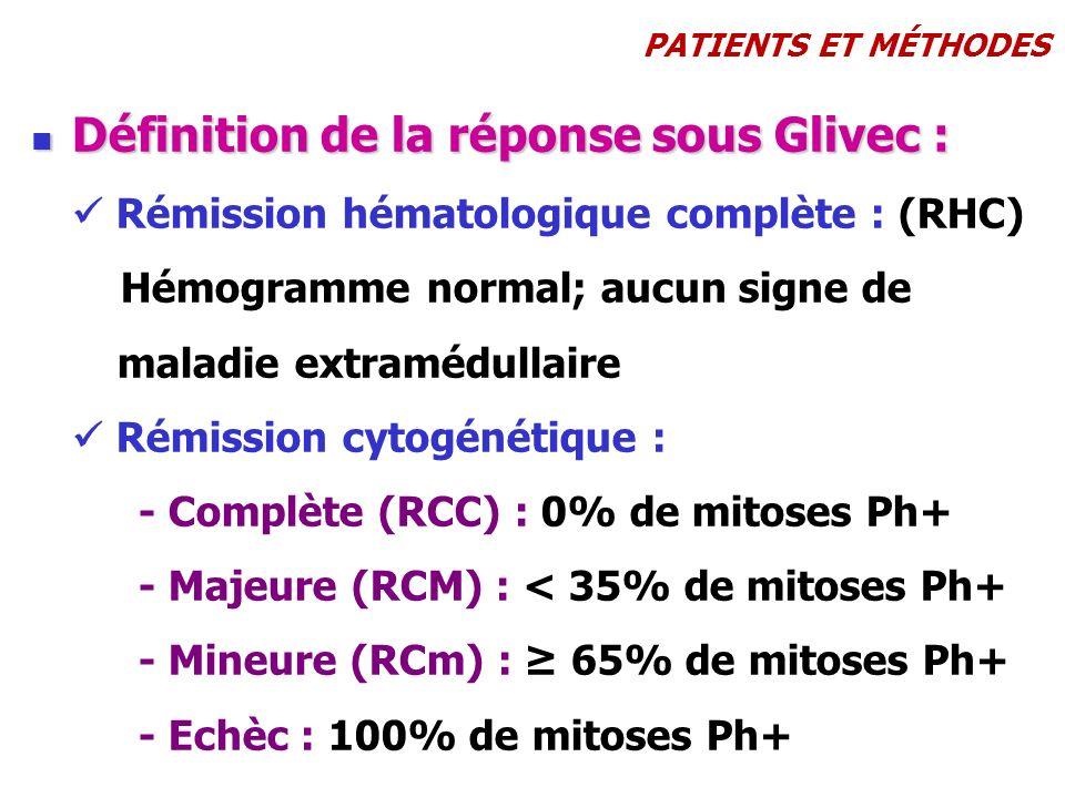 PATIENTS ET MÉTHODES Définition de la réponse sous Glivec : Définition de la réponse sous Glivec : Rémission hématologique complète : (RHC) Hémogramme