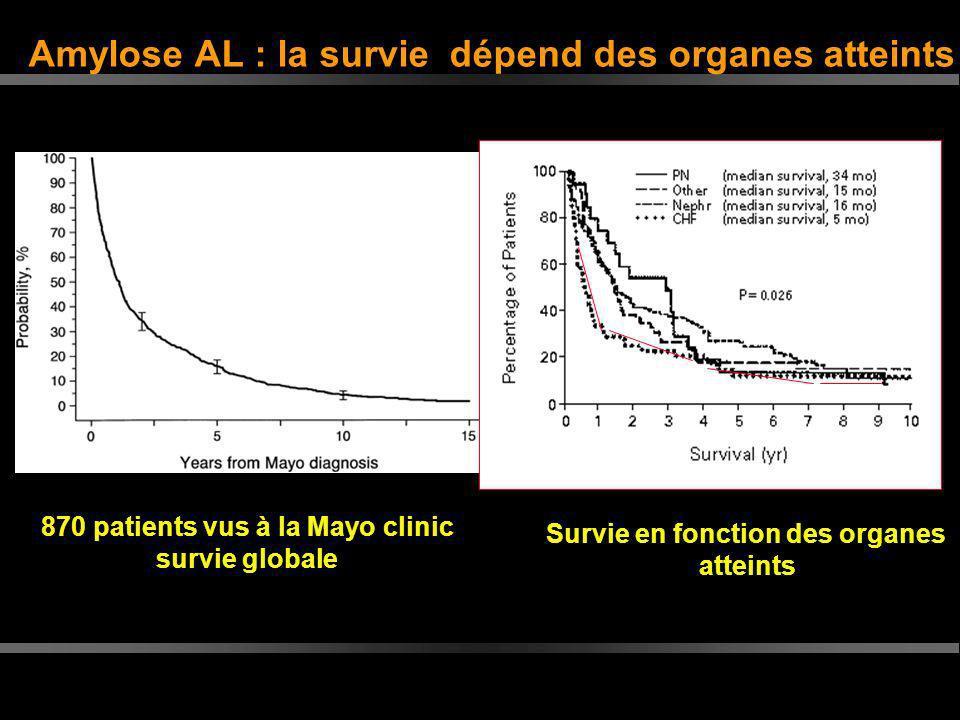 Amylose AL : la survie dépend des organes atteints 870 patients vus à la Mayo clinic survie globale Survie en fonction des organes atteints