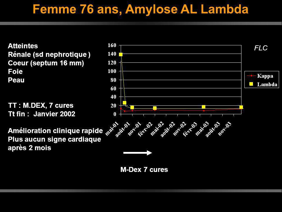 Atteintes Rénale (sd nephrotique ) Coeur (septum 16 mm) Foie Peau TT : M.DEX, 7 cures Tt fin : Janvier 2002 Amélioration clinique rapide Plus aucun si