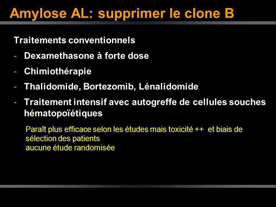 Amylose AL: supprimer le clone B Traitements conventionnels -Dexamethasone à forte dose -Chimiothérapie -Thalidomide, Bortezomib, Lénalidomide -Traite