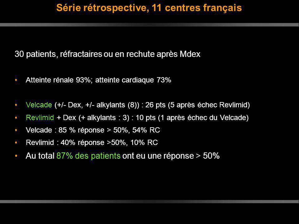 Série rétrospective, 11 centres français 30 patients, réfractaires ou en rechute après Mdex Atteinte rénale 93%; atteinte cardiaque 73% Velcade (+/- D