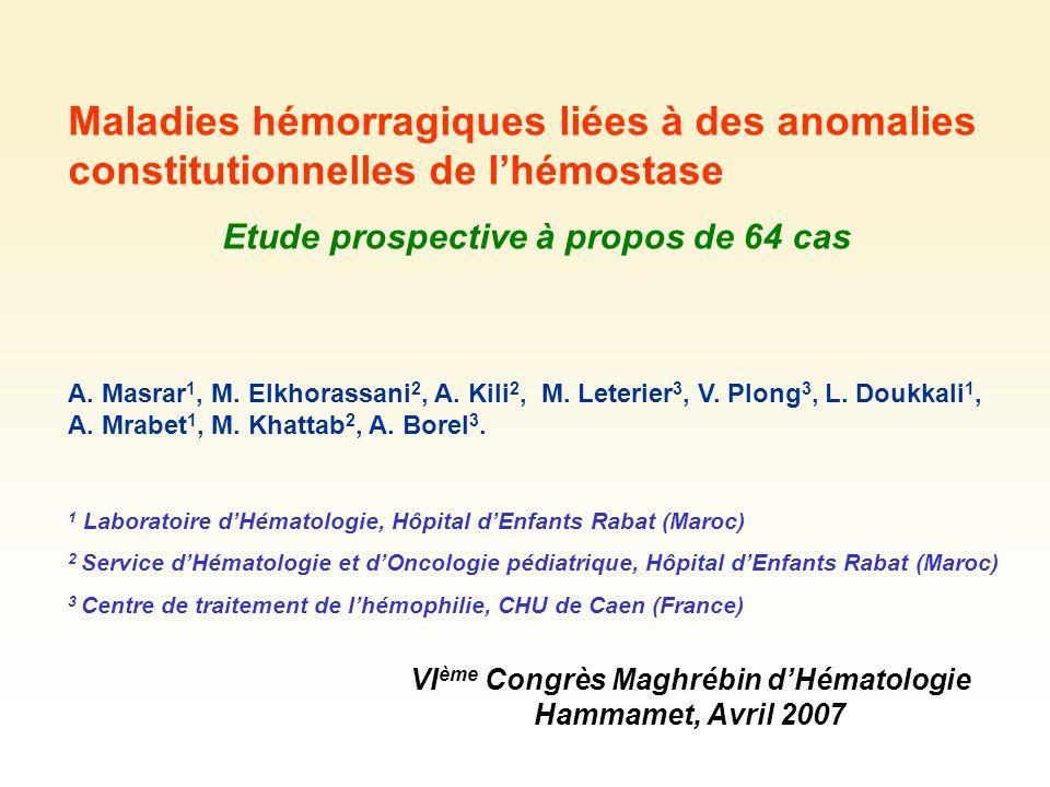 Maladies hémorragiques liées à des anomalies constitutionnelles de lhémostase Etude prospective à propos de 64 cas A. Masrar 1, M. Elkhorassani 2, A.