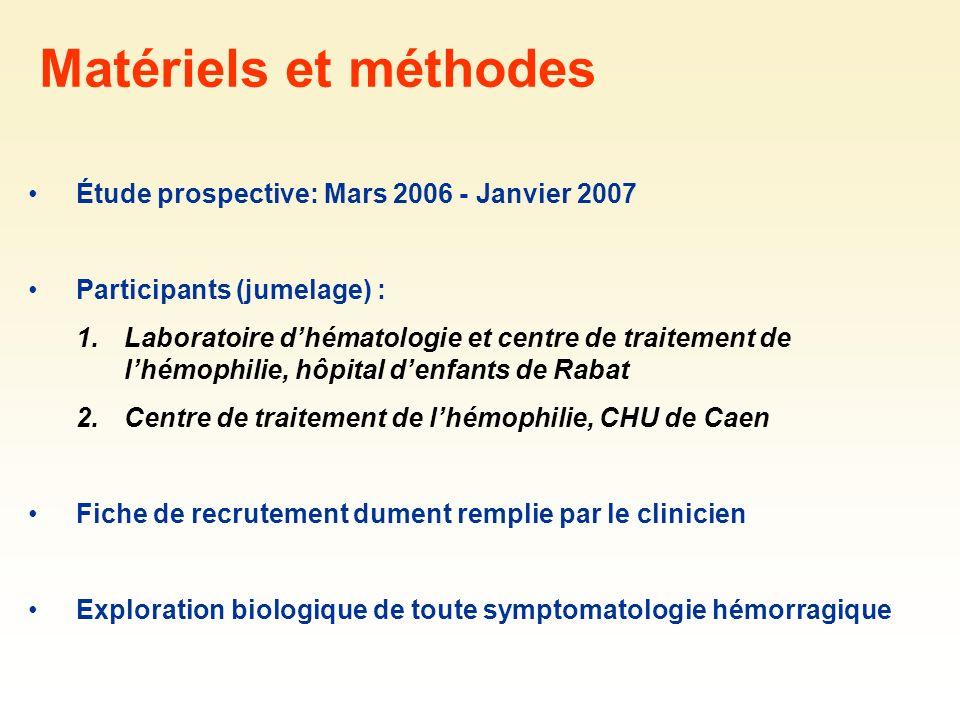 Étude prospective: Mars 2006 - Janvier 2007 Participants (jumelage) : 1.Laboratoire dhématologie et centre de traitement de lhémophilie, hôpital denfa