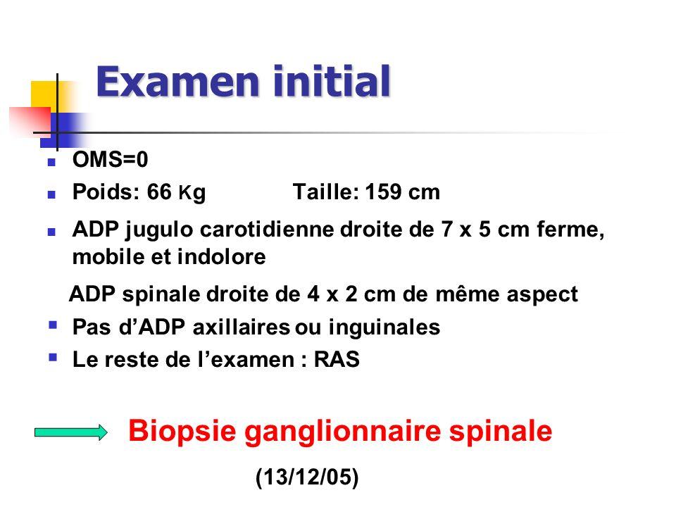 Examen initial OMS=0 Poids: 66 K g Taille: 159 cm ADP jugulo carotidienne droite de 7 x 5 cm ferme, mobile et indolore ADP spinale droite de 4 x 2 cm