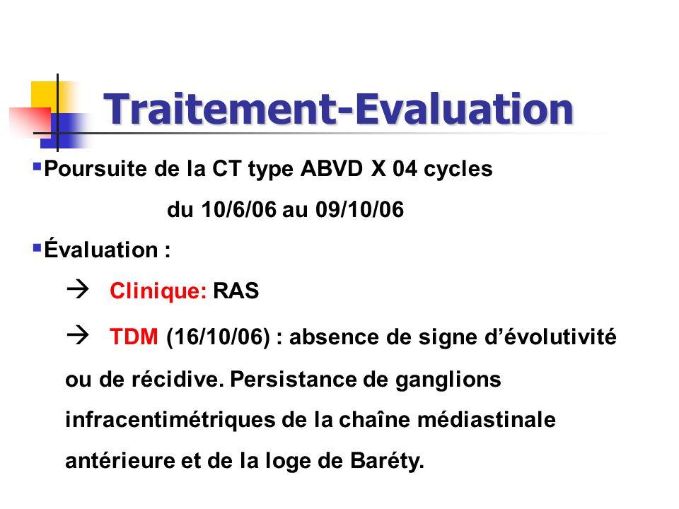 Poursuite de la CT type ABVD X 04 cycles du 10/6/06 au 09/10/06 Évaluation : Clinique: RAS TDM (16/10/06) : absence de signe dévolutivité ou de récidi