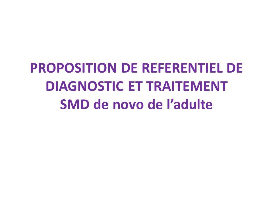 GUIDELINES DE DIAGNOSTIC GUIDELINES TRAITEMENT CLASSIFICATION ET SCORES PRONOSTIQUES